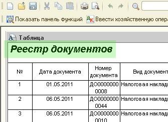 Реестр: бланки и образцы. договор-образец.ру