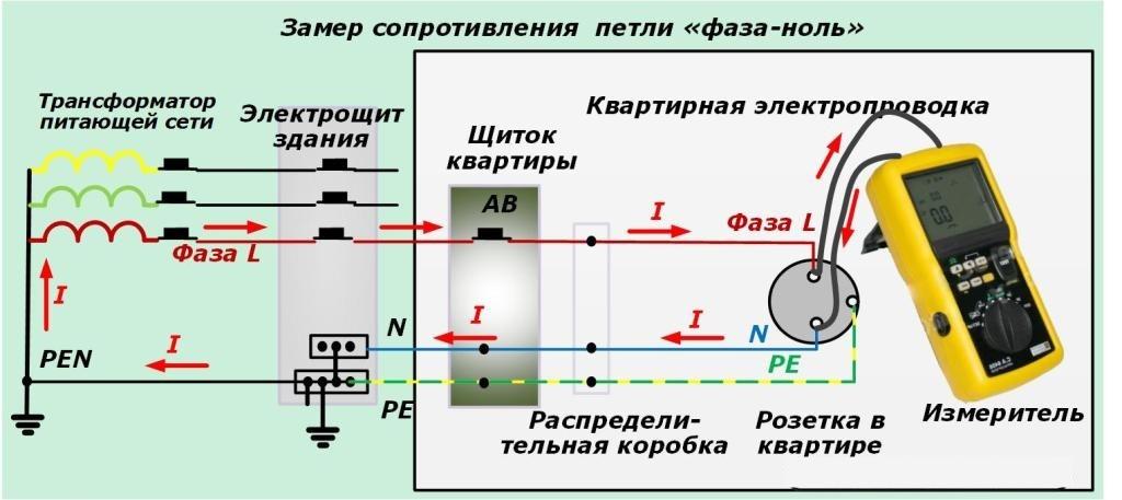 Дс-1 — википедия. что такое дс-1