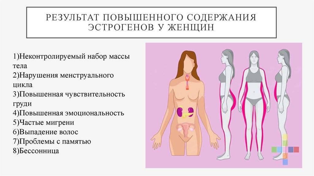 """""""почему у женщин происходит гормональный сбой и как его лечить?"""""""