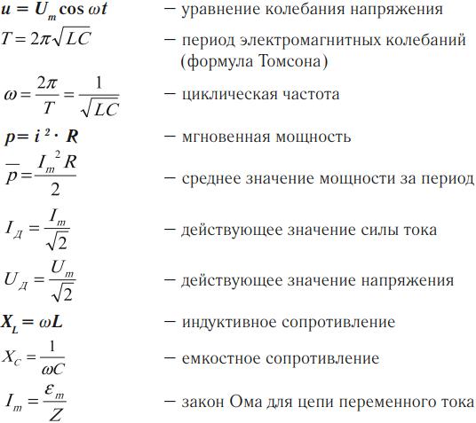 Частота электромагнитных колебаний – формула