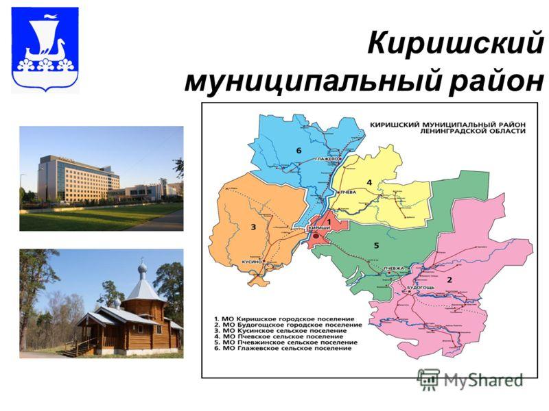 Муниципальные образования — что это такое  | ktonanovenkogo.ru
