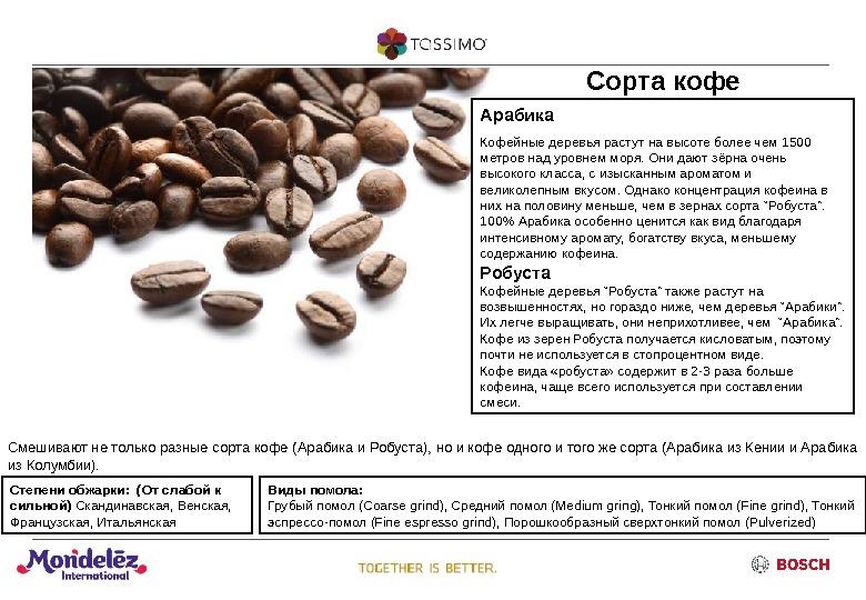 Почему кофе робуста не самый популярный в мире?