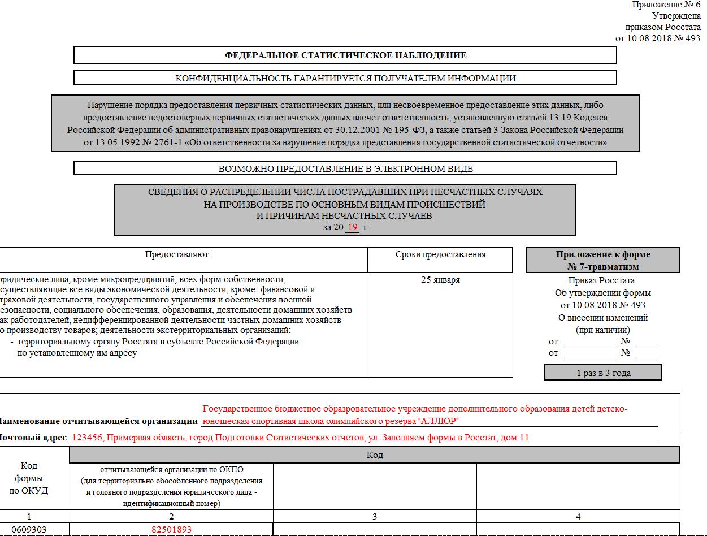 Форма м-7. акт о приемке материалов