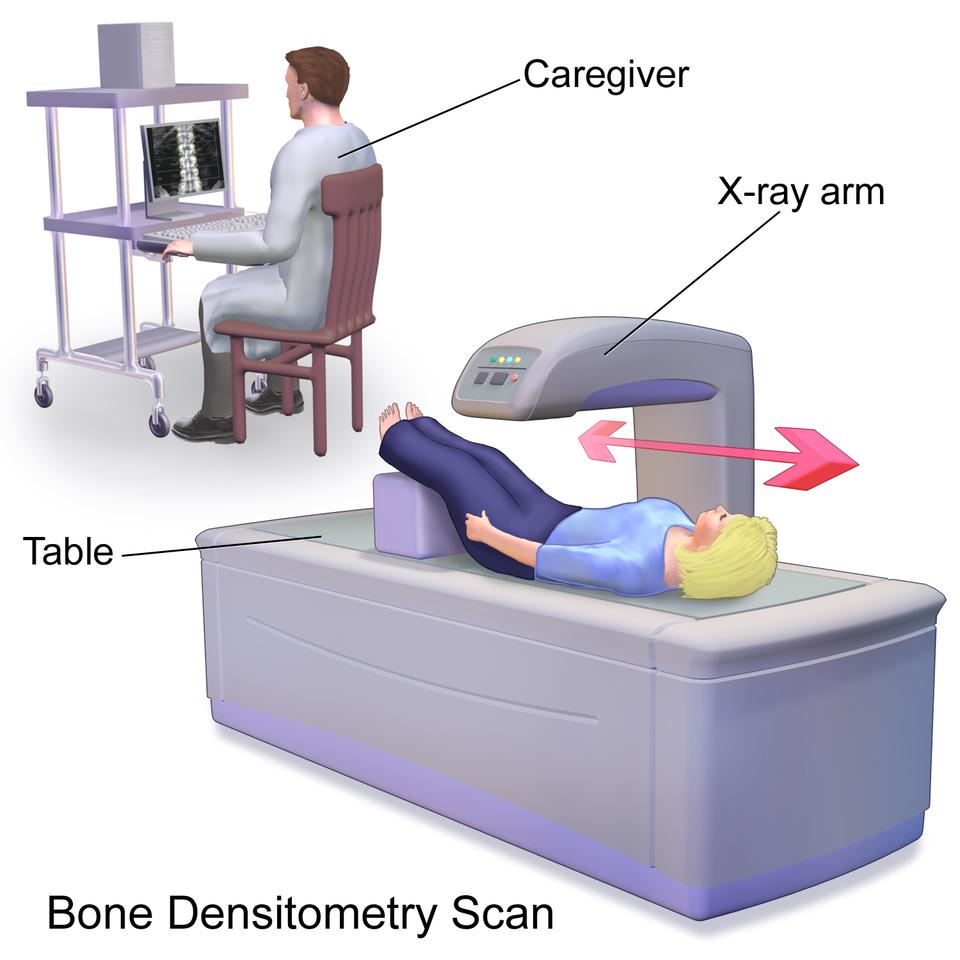Денситометрия - что это такое. как проводиться ультразвуковая или рентгеновская денситометрия костей