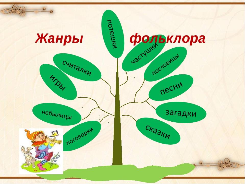 Русский народный фольклор
