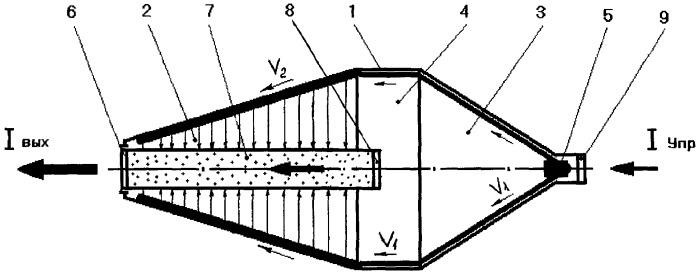 58.квантовые генераторы.принцип работы