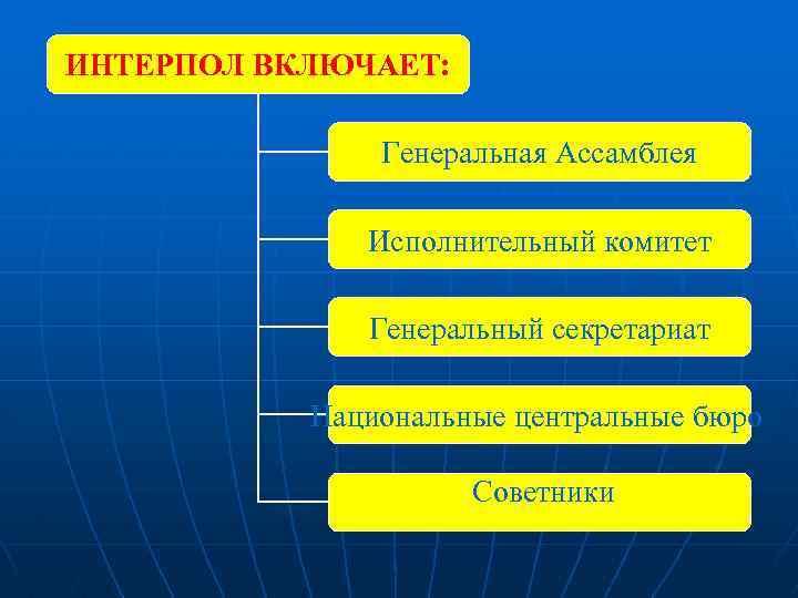 Интерпол - это что такое? :: syl.ru