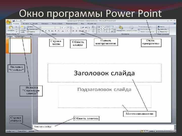 Microsoft powerpoint — скачать бесплатно русскую версию для windows