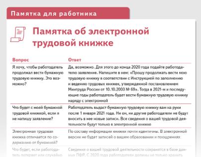 Электронные трудовые книжки с 2020 года: кто может применять, правила перехода, разъяснения пфр - nalog-nalog.ru