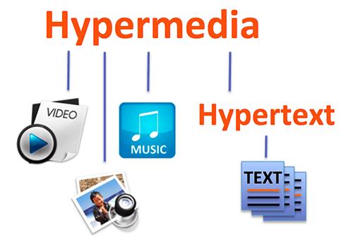 Разница между гипертекстом и гипермедиа - разница между - 2020