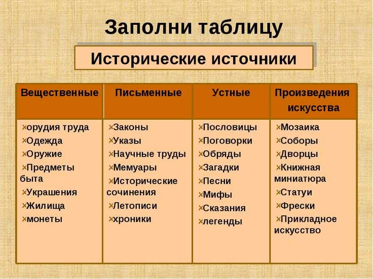 1.1. дваподхода копределению понятия «исторический источник»
