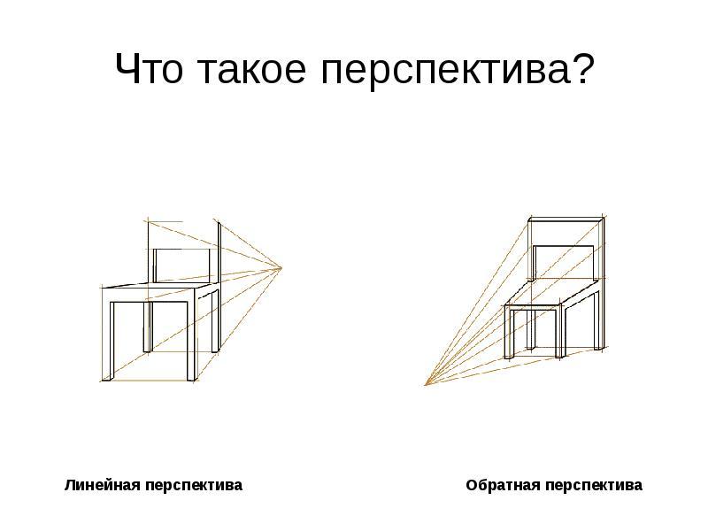 Что такое перспектива