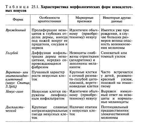 Производственная травма: классификация, степень тяжести, компенсации, ответственность работодателя