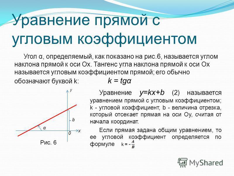 Как вычислить угловой коэффициент (в алгебре)