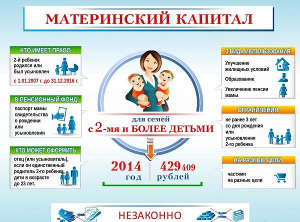 Как распорядиться материнским капиталом: актуальный гайд на 2020 год