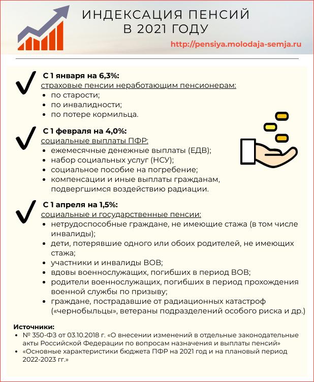 Повышение пенсий и новые выплаты в россии летом 2020 года: льготы, надбавки, индексации   новости
