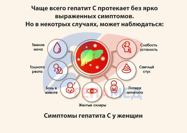 Вирусные гепатиты а, в, с, д, е.