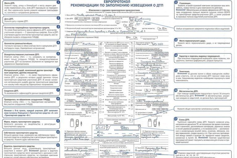 Европротокол украина 2020
