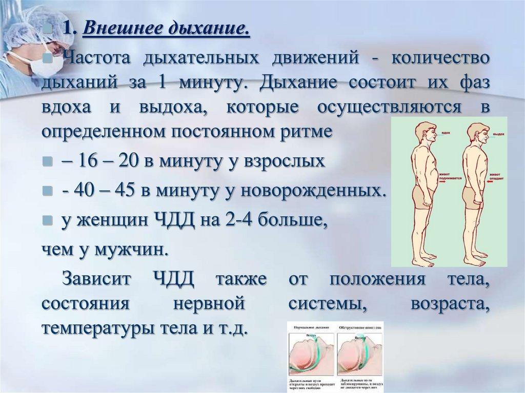Расшифровка чдд в медицине - wikicardiolog.ru