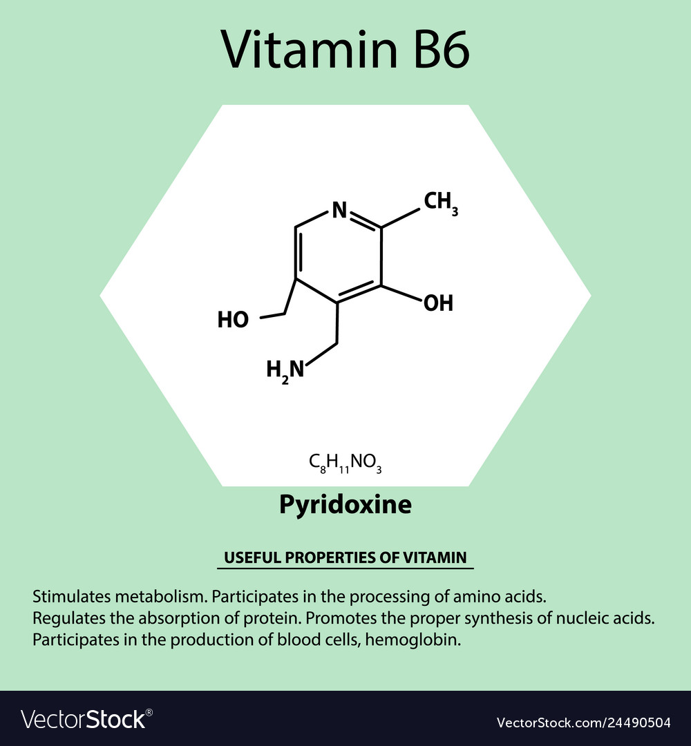 Инструкция по применению пиридоксина гидрохлорида в таблетках и ампулах - показания и противопоказания, цена