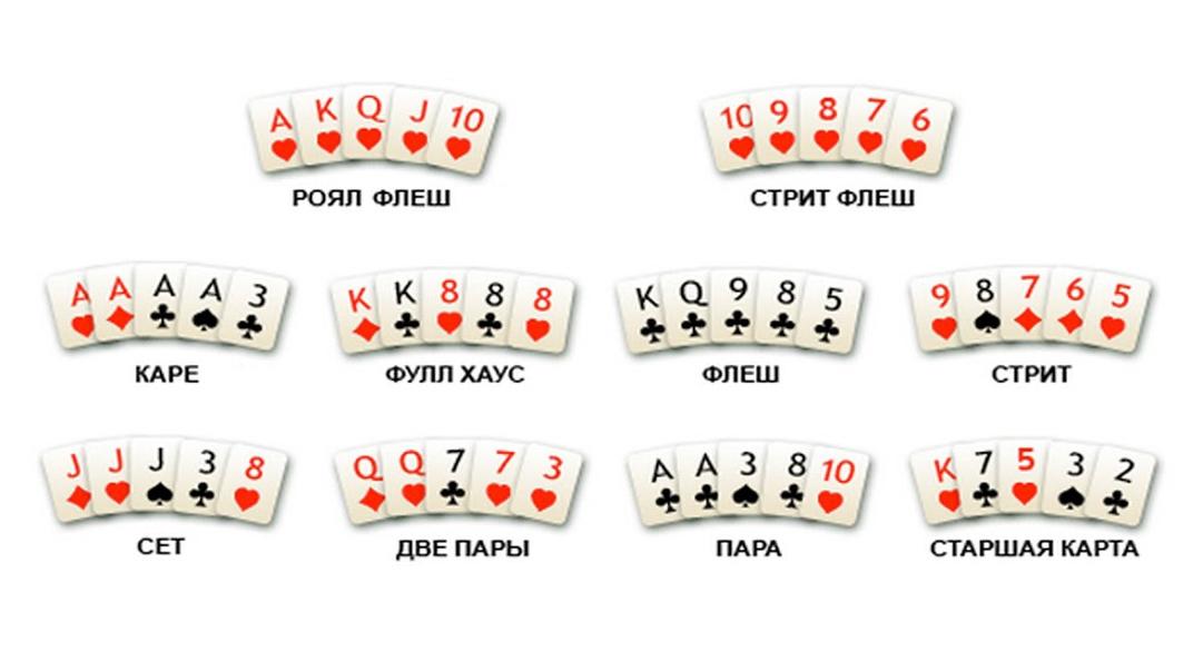 ≡что такое poker face – покер фейсы известных покеристов и актёров