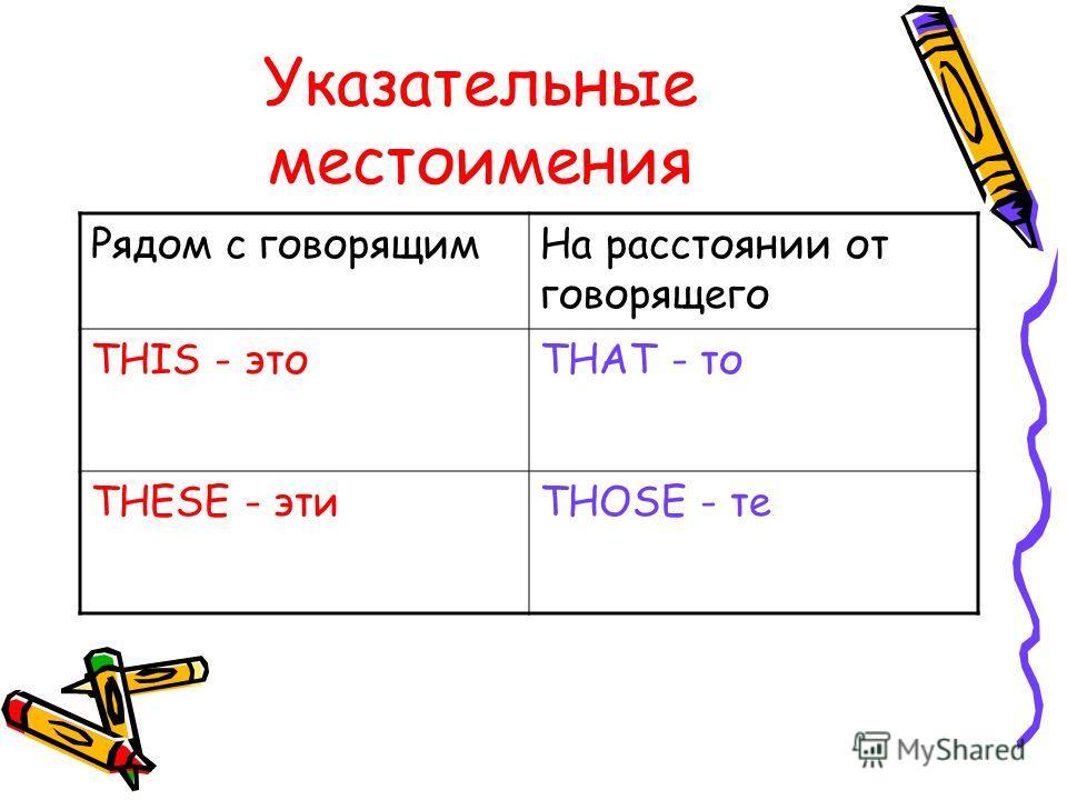 Указательные местоимения в английском языке: какой что означает и примеры употребления