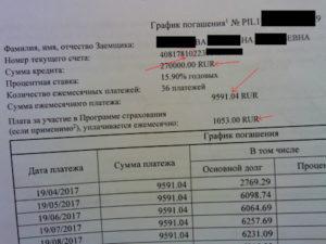 Расшифровка номера расчетного счета — что означают цифры