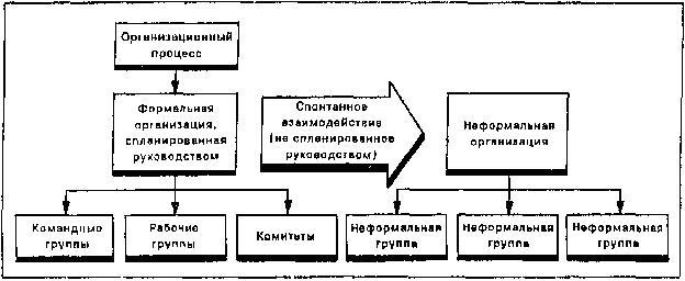 Спадило.ру