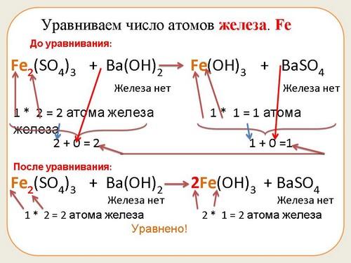 Как расставлять коэффициенты в химических уравнениях? химические уравнения