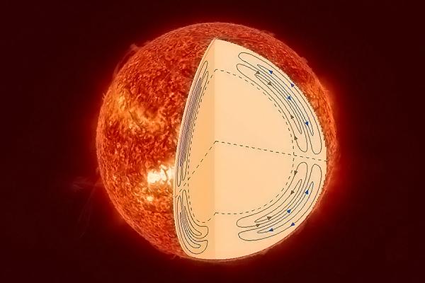 Эволюция солнца: характеристика этапов