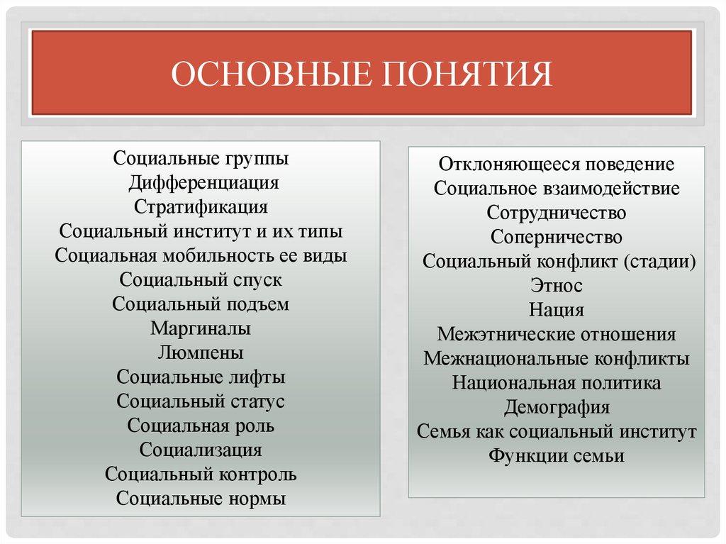 Основные социальные лифты