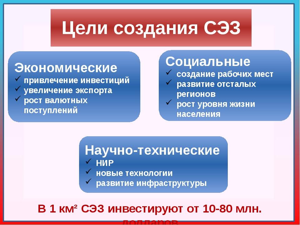 Свободная экономическая зона - это... понятие, цели и классификация :: businessman.ru