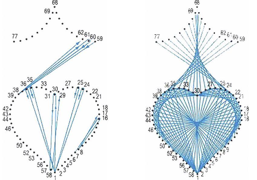 Изонить: история изографики, материалы, классификация рисунков. нитяная графика своими руками. изонить в дизайне интерьеров