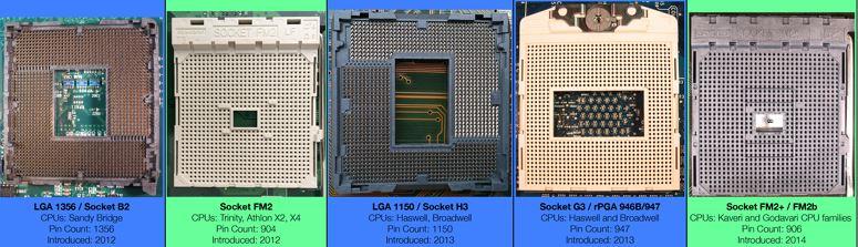 Подробности о сокете компьютерного процессора