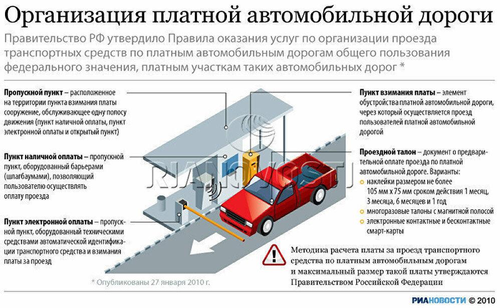Личный кабинет автодор платные дороги: вход на официальном сайте