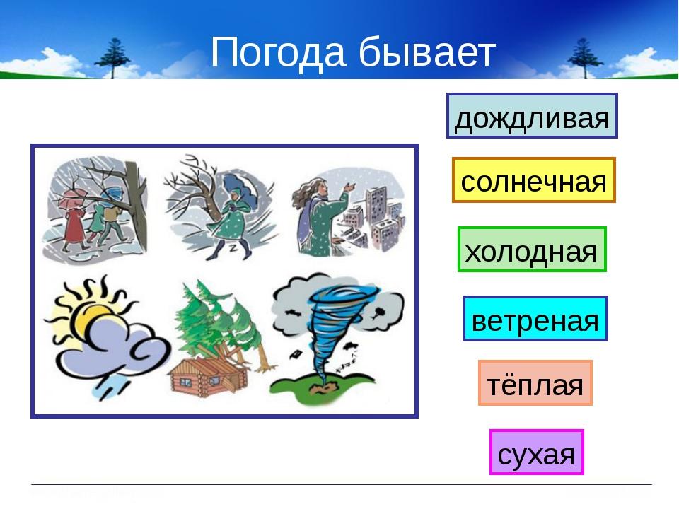 Погода — википедия переиздание // wiki 2