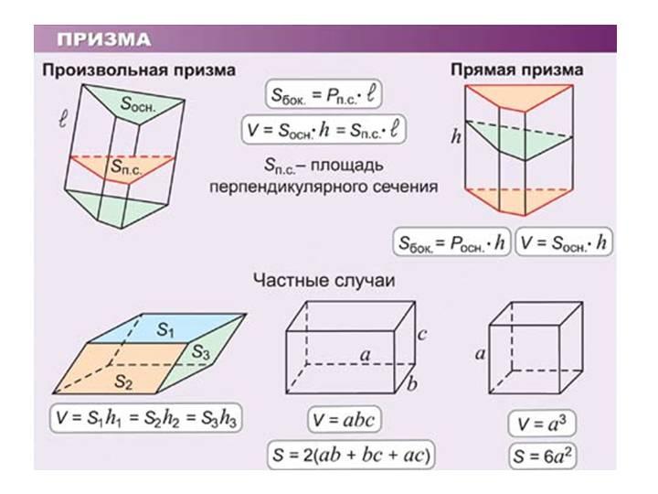 Шестиугольная призма и ее основные характеристики