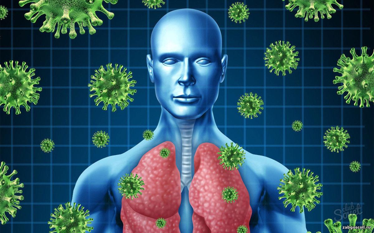 Инфекция: особенности и формы инфекций у человека. последствия инфекции.