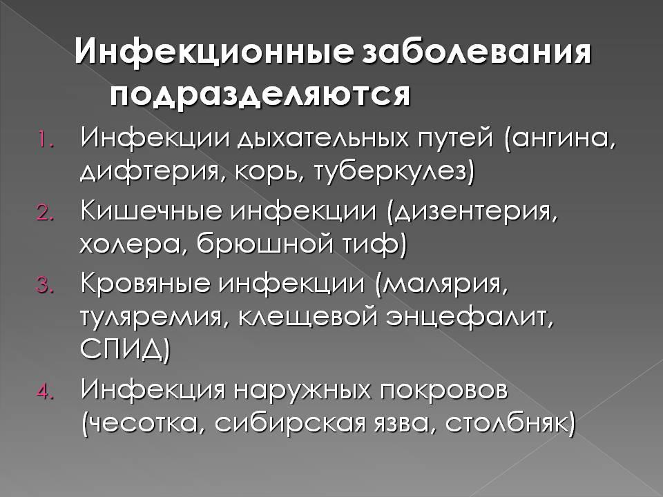 Список инфекционных заболеваний человека — википедия переиздание // wiki 2