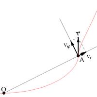 Неравномерное движение, мгновенная и средняя путевая скорость, перемещение. графическое определение. тест, упражнения - учебный курс