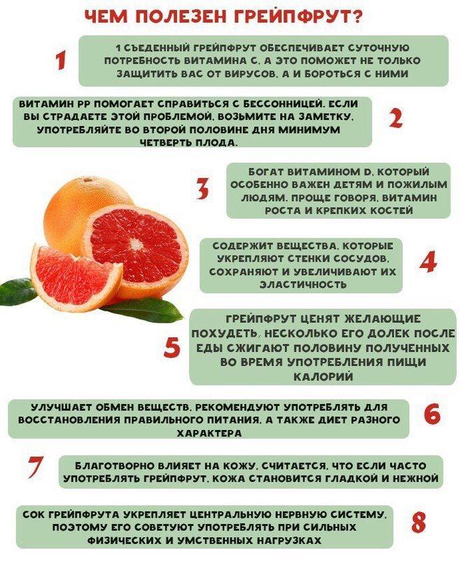 Чем полезен грейпфрут для организма человека