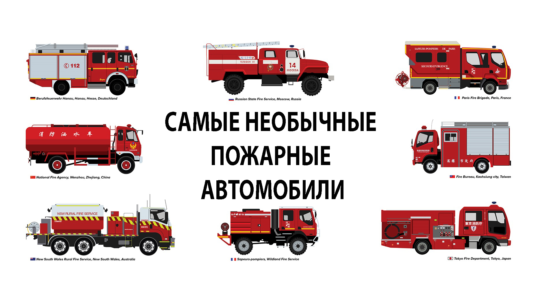 Аэродромный пожарный автомобиль: описание и разновидности