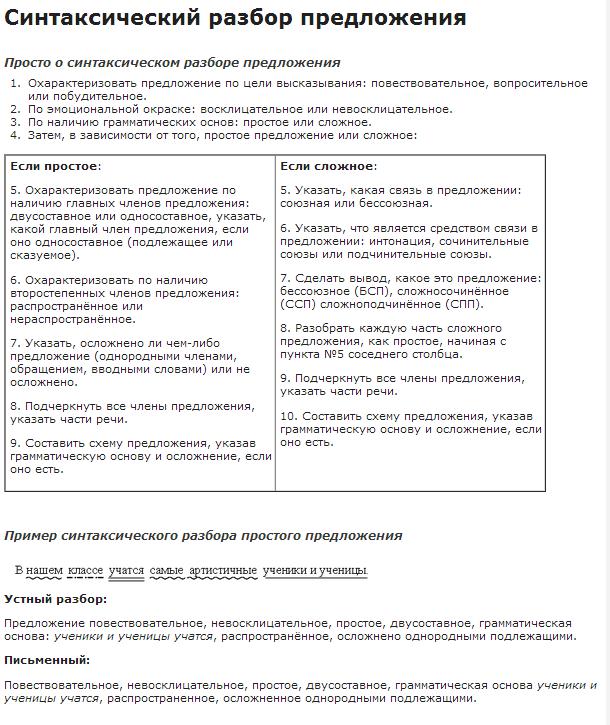 Примеры и комментарии / синтаксический разбор / русский на 5