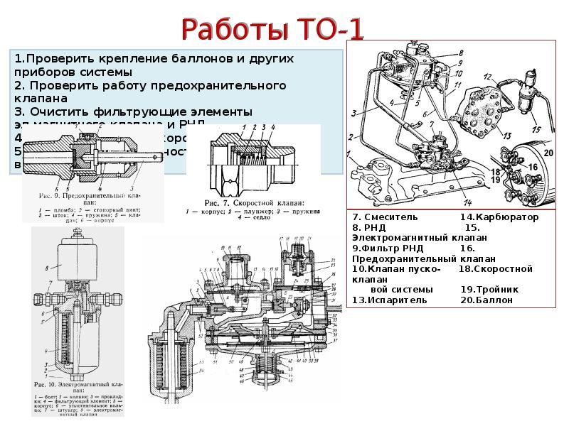 Что такое и как работает mpi двигатель? плюсы и минусы мотора