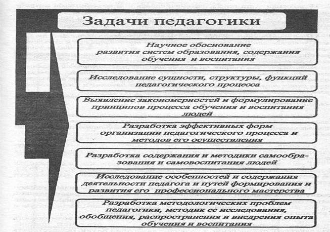 Читать книгу сравнительное образование. вызовы xxi века а. н. джуринского : онлайн чтение - страница 1