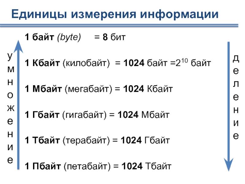 Что такое мегабайт: сколько байт в мегабайте? сколько мб в гб?