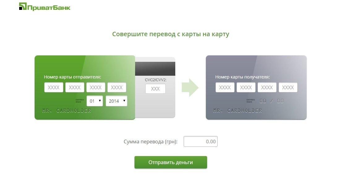 Что такое card2card: перевод с одной карты на другую карту