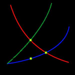 Монопсония в экономике - что это такое? рынок монопсонии. примеры
