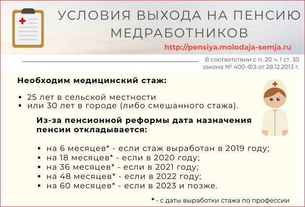 Досрочный выход на пенсию для женщин и мужчин: все льготные категории граждан | пенсия в 2020 году в россии