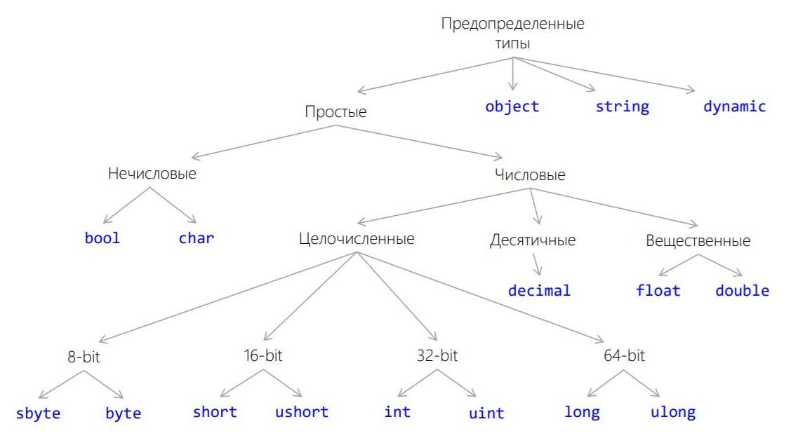Руководство по javascript, часть 3: переменные, типы данных, выражения, объекты